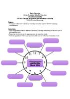Barry University EDU 687 Emerging Technologies and Educational Leadership Clock Buddies